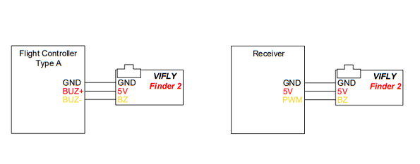 ViFly Finder 2